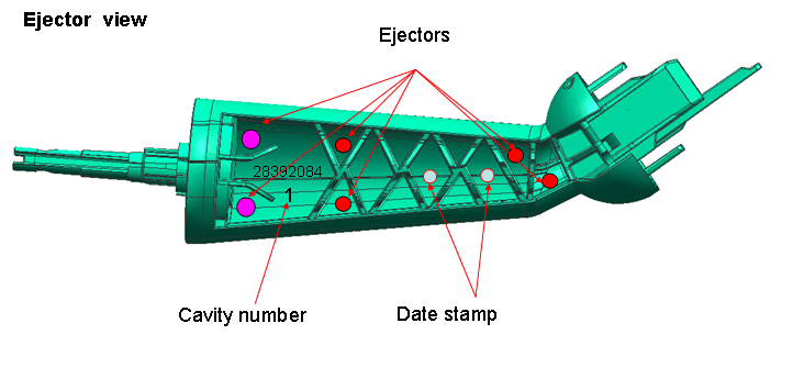 ejector view