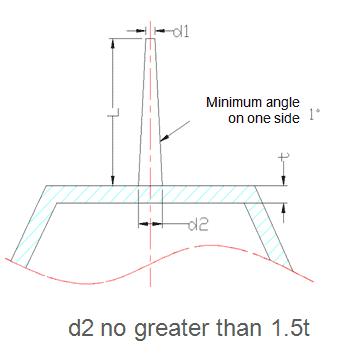 Direct gate/sprue gate