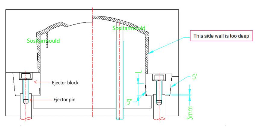 Ejector-block