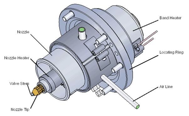 Single valve gate hot runner