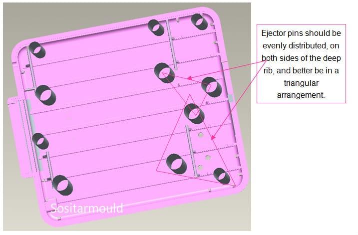 ejector-pin-arrangement