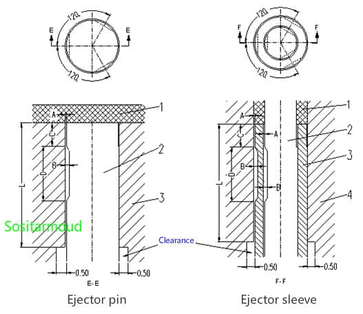 ejector-pin-sleeve-venting