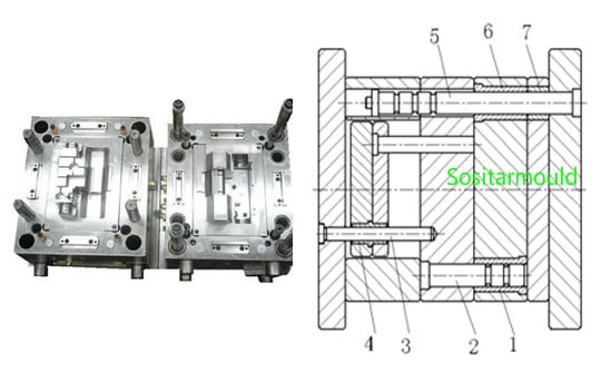 guiding-mechanism for plastic injection mold