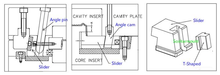 guiding-mechanisms-for-slide