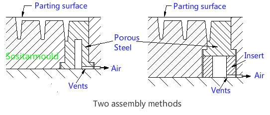 porous-steel-for-venting