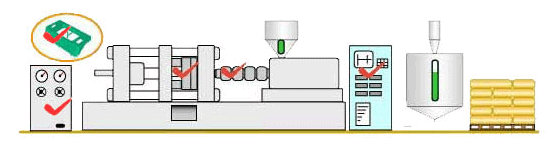 injection molding solutions for warpage
