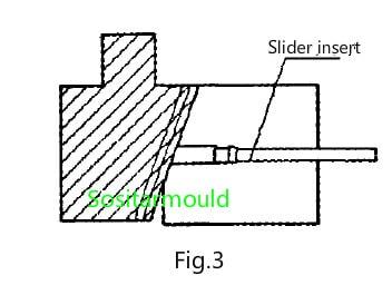 slider inserts